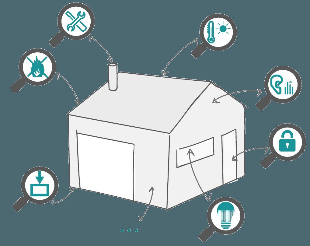 bouwinformatiemodel met allerlei mogelijke simulaties