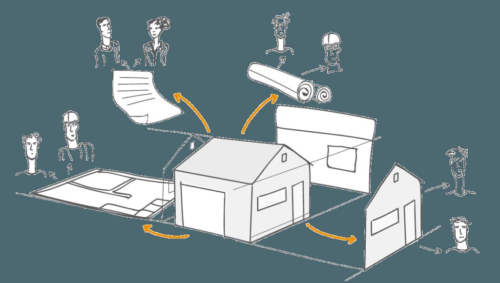 een bouwinformatiemodel waaruit allerlei informatie afgeleid wordt