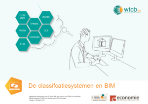 Het Belgische BIM-protocol