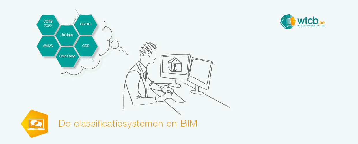 De classificatiesystemen en BIM